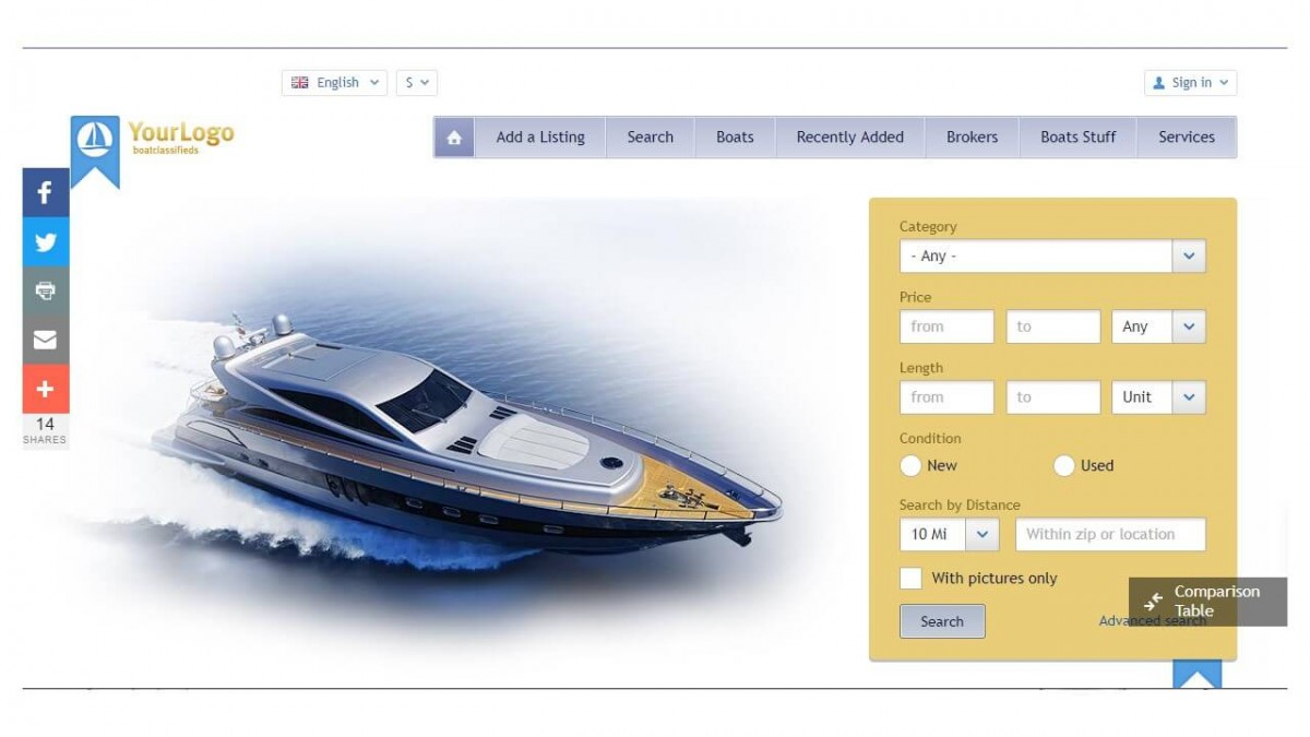 Difference of Online Classifieds and Business Directory with 20+ Live Examples and Scripts! 9